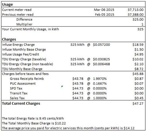 lets look at this bill to see an example of the tdu charges